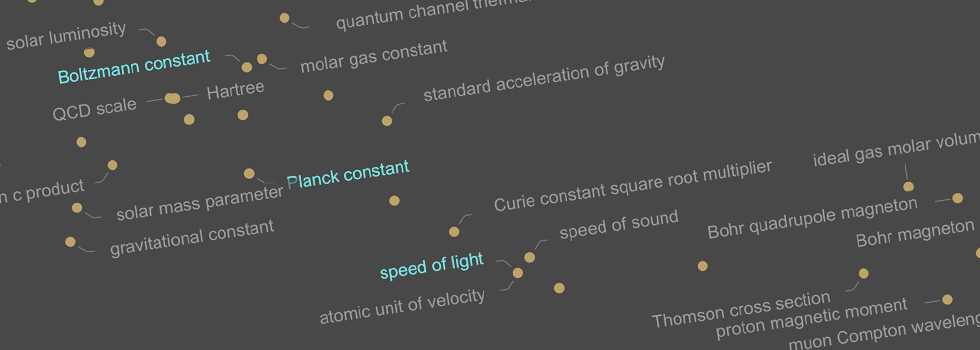 values of fundamental constants of physics